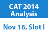 CAT 2014 Analysis: Nov 16, Morning slot