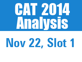 CAT 2014 Analysis: Nov 22, Morning slot